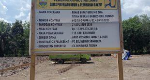 Perencanaan pembangunan proyek SMA Titian teras Bungo  Perlu di tinjau ulang.